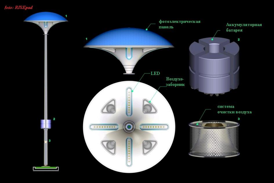 схема уличного светильника Eco Mushroom